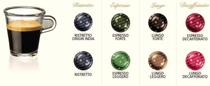 nespresso - О кофе в капсулах